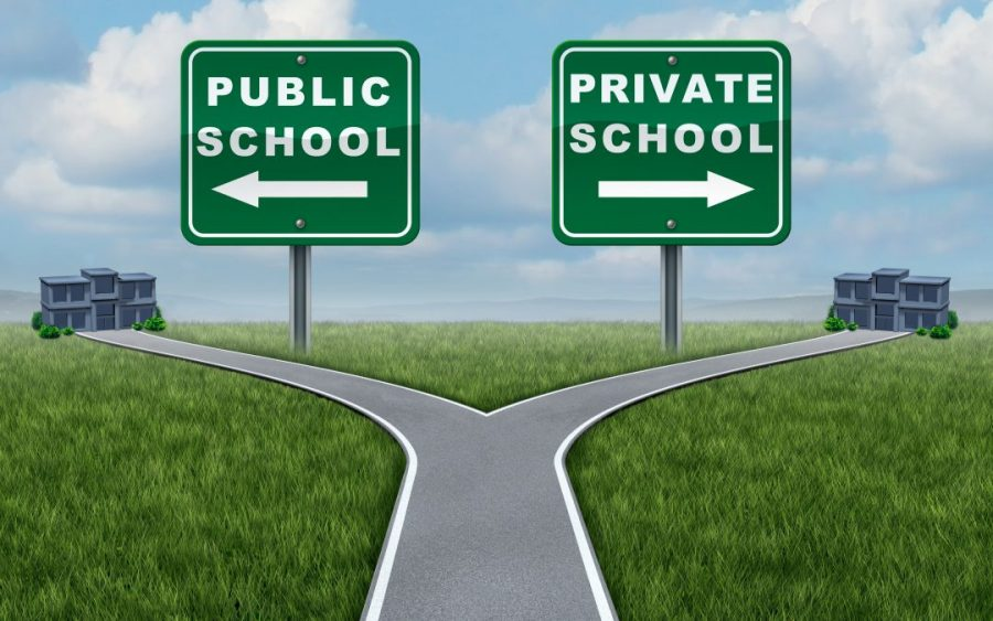 Is Private School Better Than Public School?